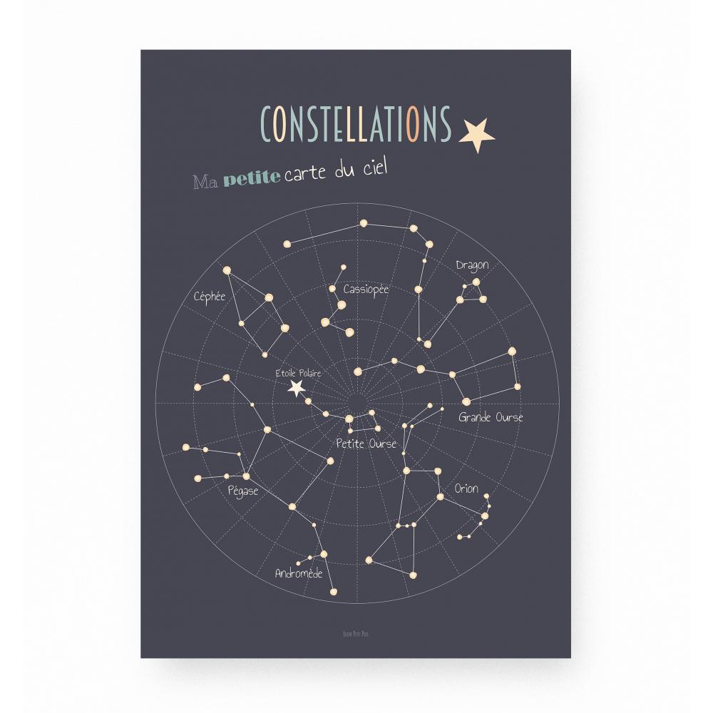 affiche enfant constellations, affiche enfant étoiles