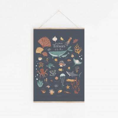 affiche enfant poissons, affiche enfant requins, affiche enfant mer, affiche enfant garçon, lutin petit pois