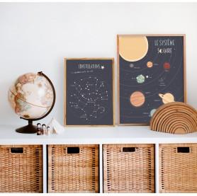 affiche enfant système solaire, poster système solaire, affiche éducative planètes système solaire
