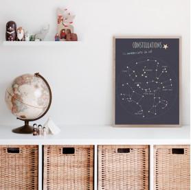 affiche enfant constellations, affiche enfant astronomie, affiche enfant carte du ciel, lutin petit pois