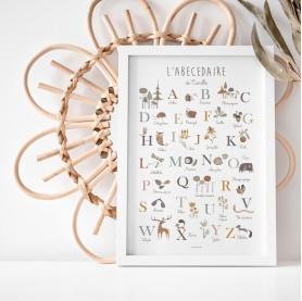 affiche alphabet prénom lutin petit pois, décoration chambre enfant personnalisable.