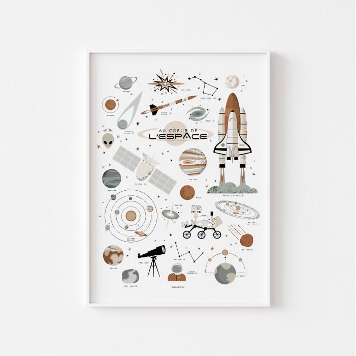 affiche enfant espace, affiche enfant système solaire, affiche enfant planètes, lutin petit pois