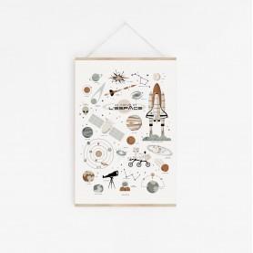 poster enfant espace, poster enfant navette spatiale, poster enfant planètes, poster enfant système solaire