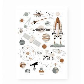 affiche système solaire, affiche enfant garçon, poster enfant garçon, poster espace, lutin petit pois