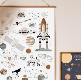 affiche espace, affiche enfant planètes, poster enfant système solaire, décoration enfant espace, lutin petit pois