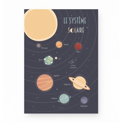 affiche enfant système solaire