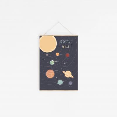 affiche enfant planètes, affiche enfant espace, lutin petit pois